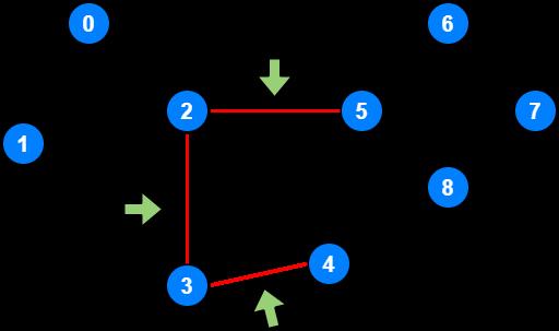 Bridge in Graph Theory