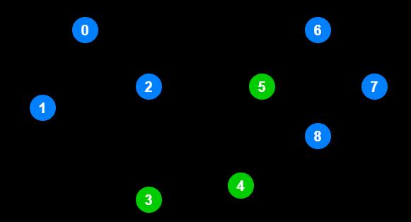 Low Link 3-4-5