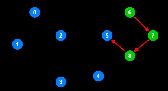 Low Link 6-7-8